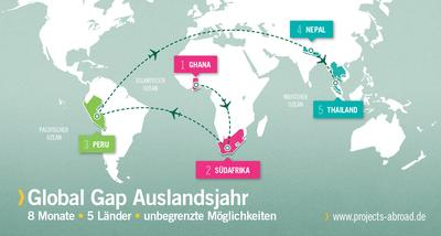Global Gap Year mit Projects Abroad