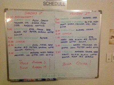 Fordeling af arbejdsopgaver i Fiji