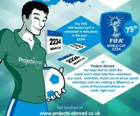 Projects Abroad Sports Volunteers Infographic