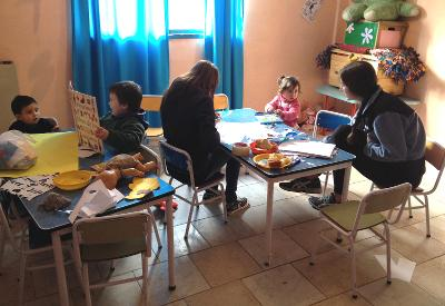 Care project Argentina